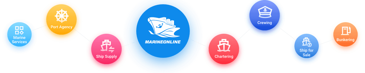 The only maritime marketplace of over a dozen essential marine services