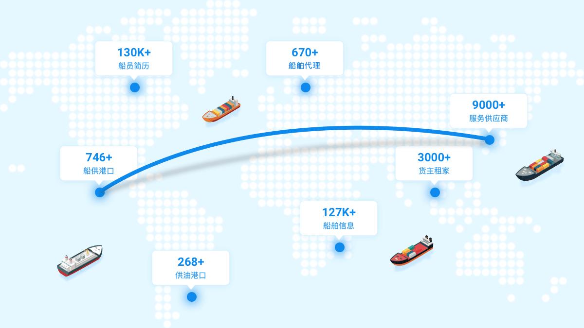 Maritime B2B platform:  marine supplies & services from worldwide & Singapore marine companies, suppliers & shipping agencies, port agency
